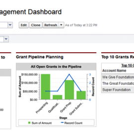 Reports and dashboards and graphs…oh my!