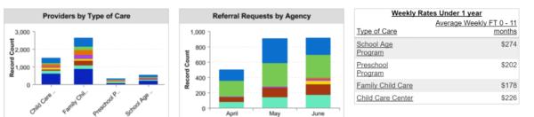 aggregated-data-dashboard