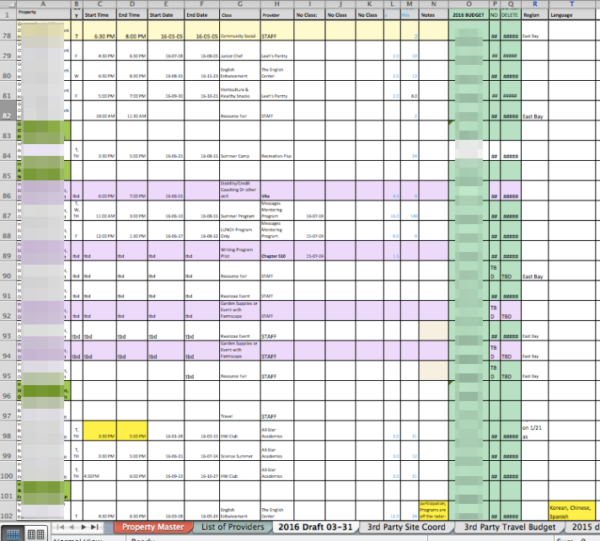 A screencap of a terrible, manually color coded spreadsheet, zoomed out too far to see any real detail.